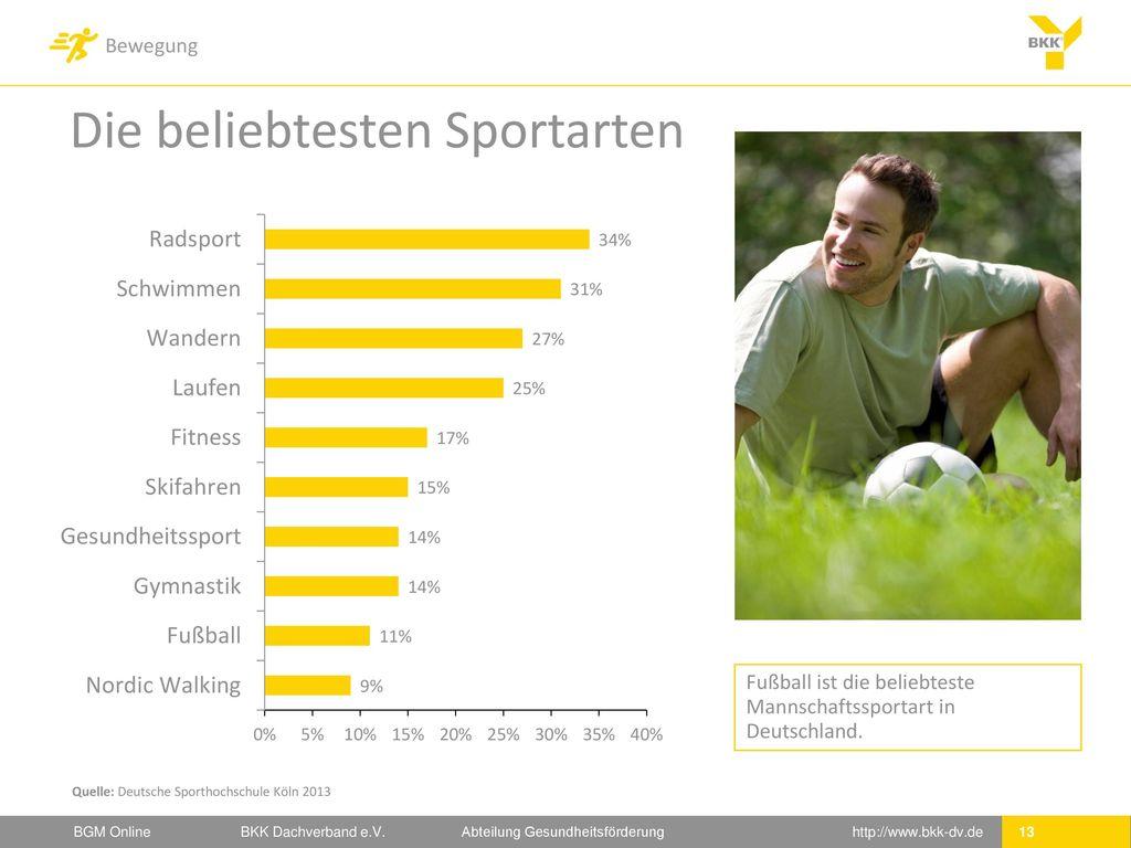 Die beliebtesten Sportarten