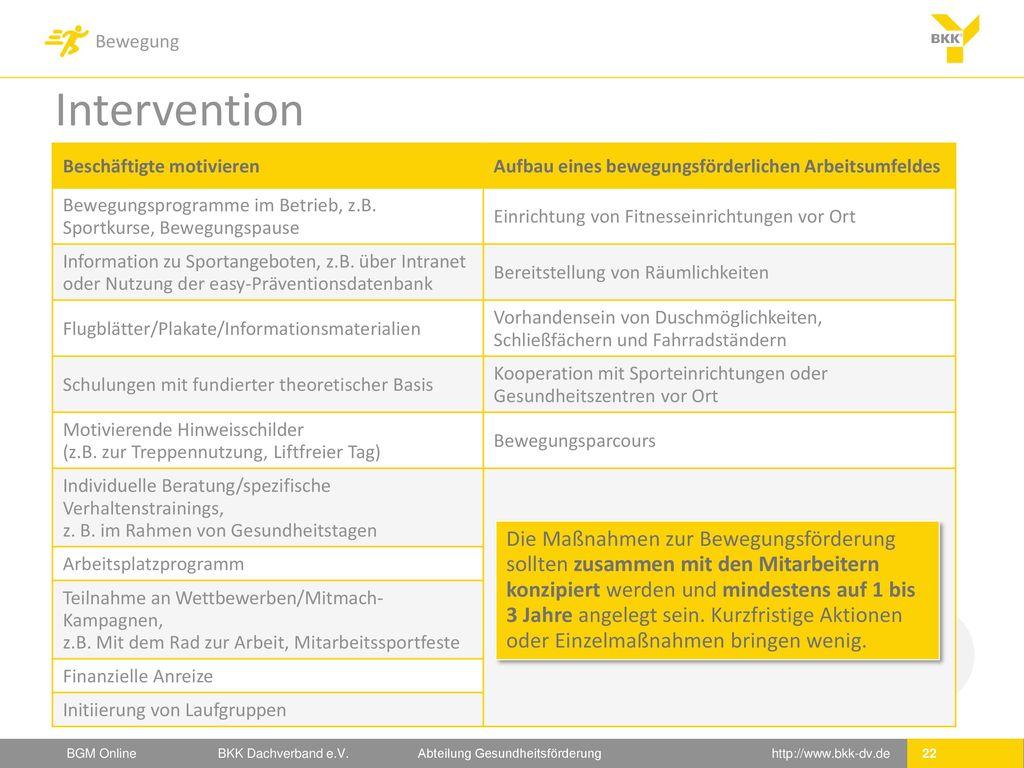 Intervention Beschäftigte motivieren. Aufbau eines bewegungsförderlichen Arbeitsumfeldes.