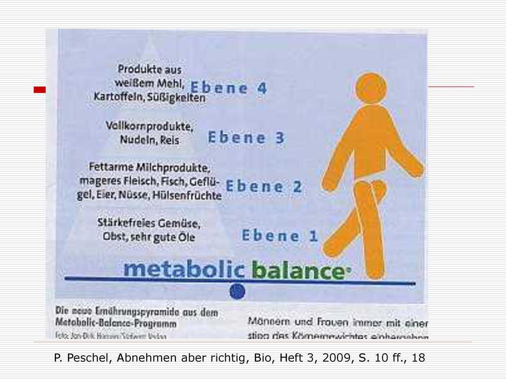 P. Peschel, Abnehmen aber richtig, Bio, Heft 3, 2009, S. 10 ff., 18