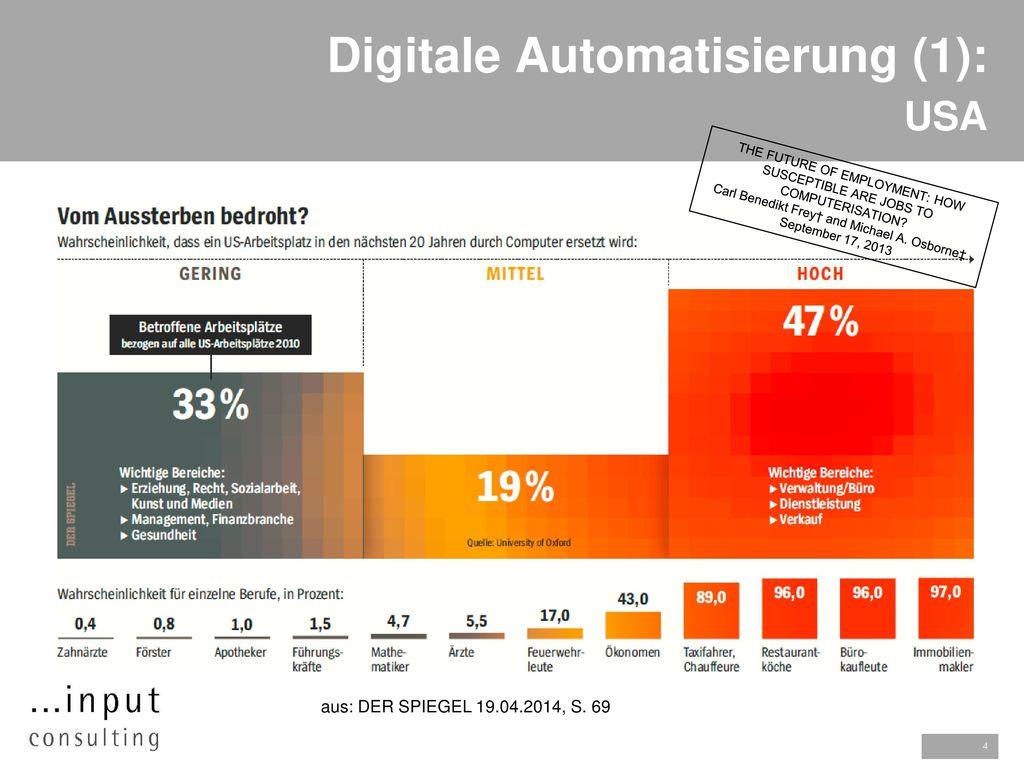 Digitale Automatisierung (1): USA