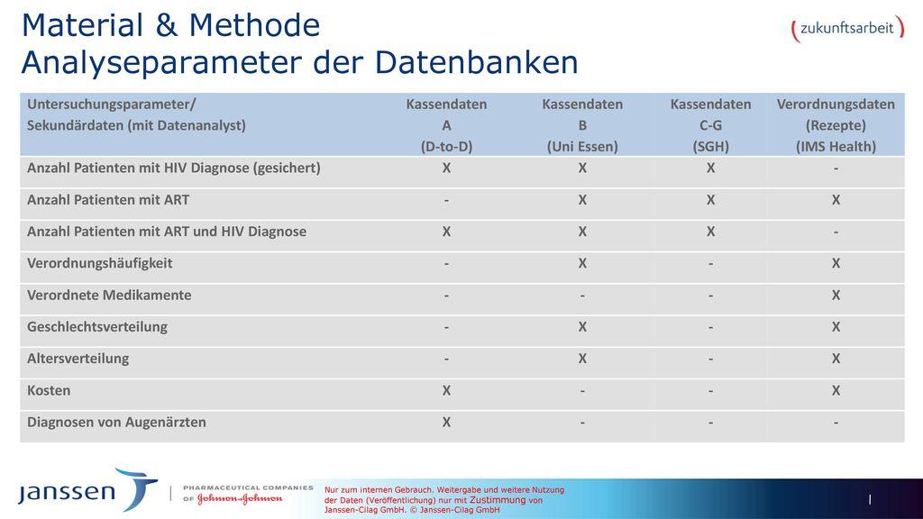Material & Methode Analyseparameter der Datenbanken