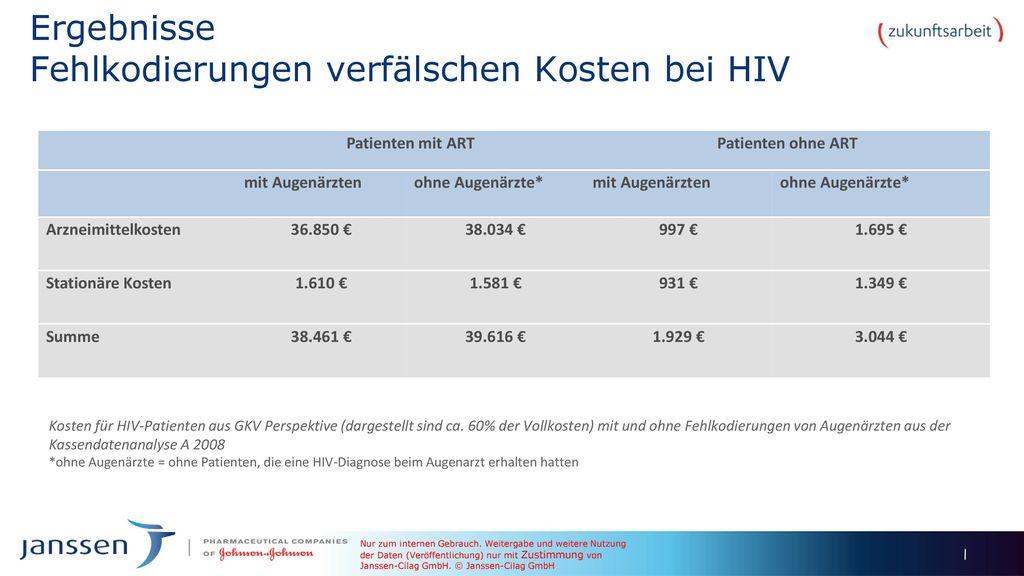 Ergebnisse Fehlkodierungen verfälschen Kosten bei HIV
