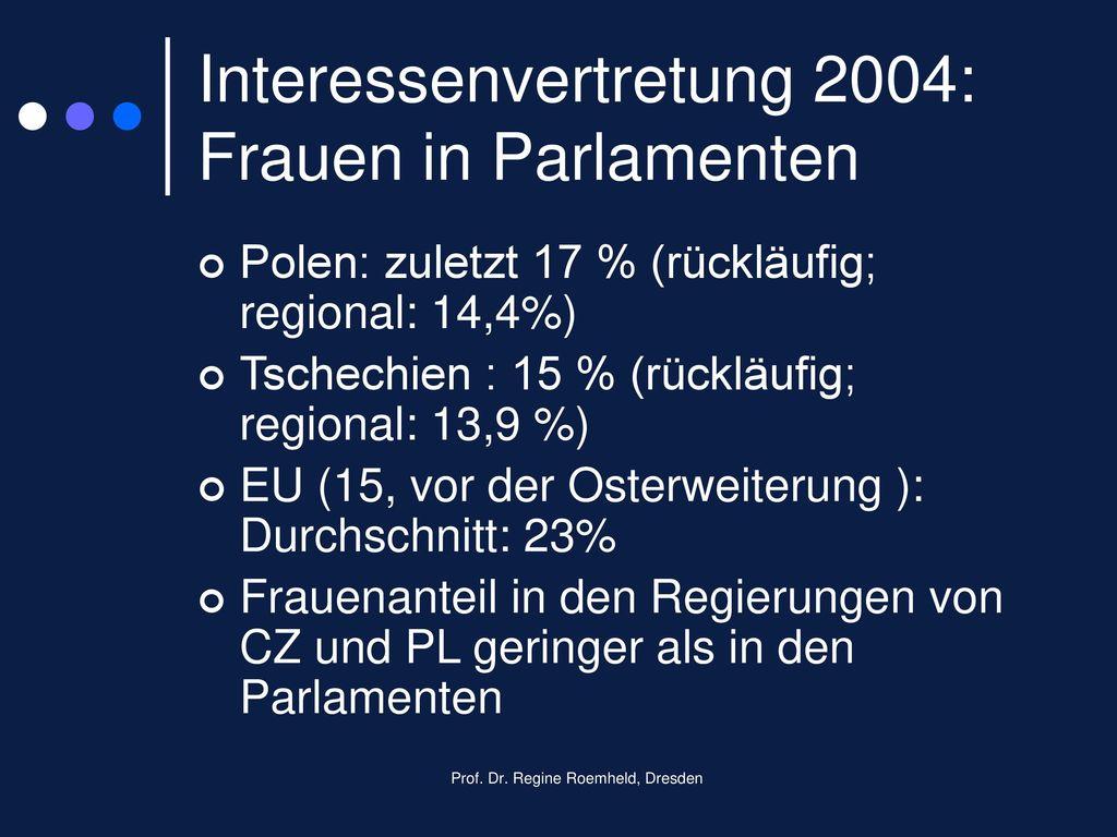 Interessenvertretung 2004: Frauen in Parlamenten