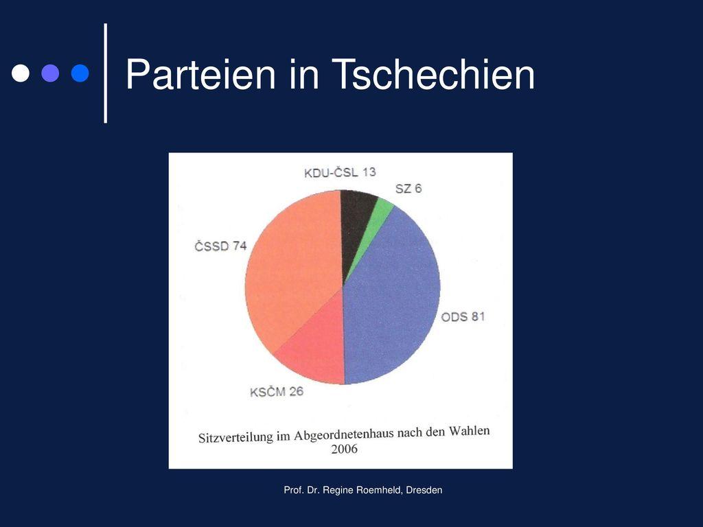 Parteien in Tschechien