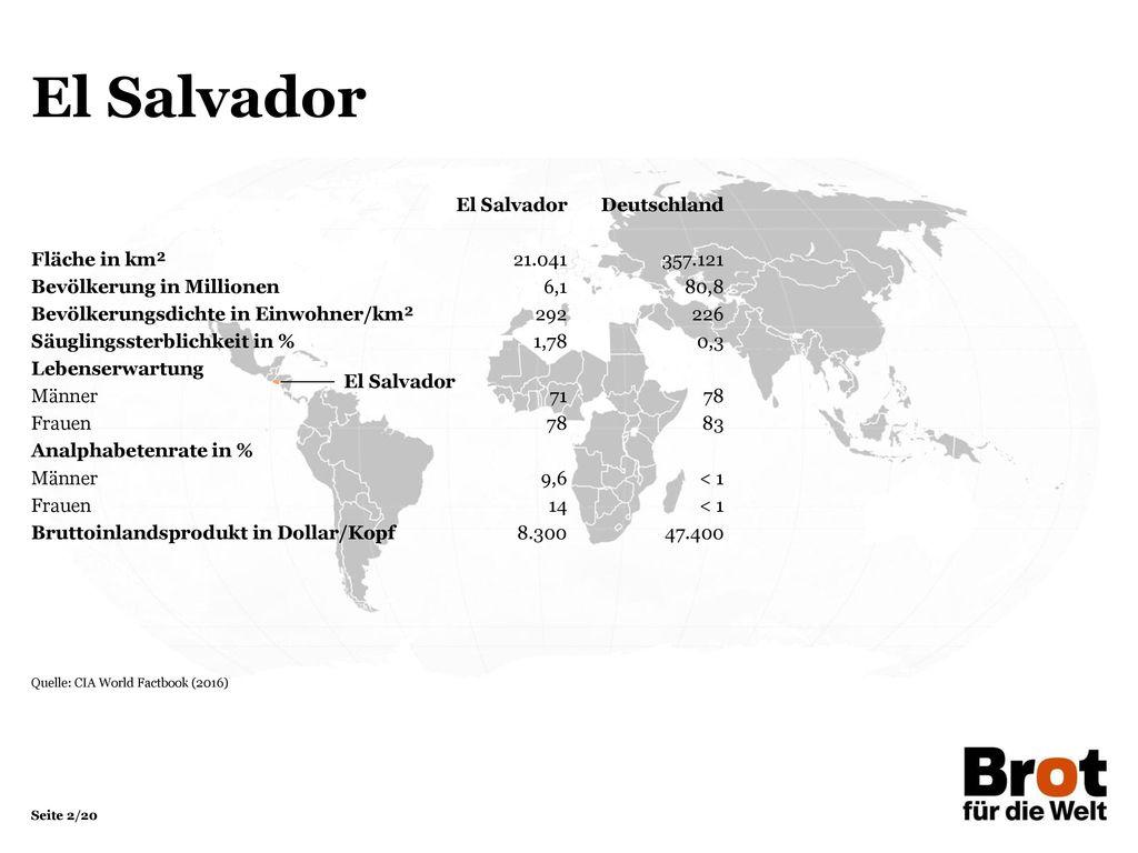 El Salvador El Salvador Deutschland Fläche in km² 21.041 357.121