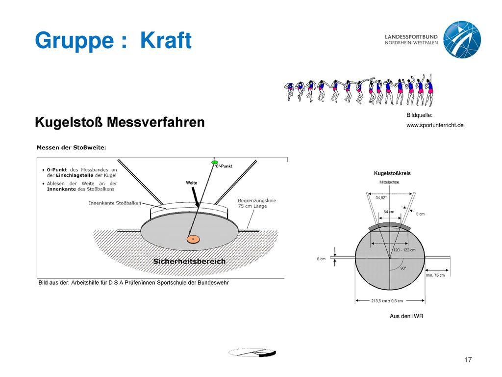 Gruppe : Kraft Kugelstoß Messverfahren