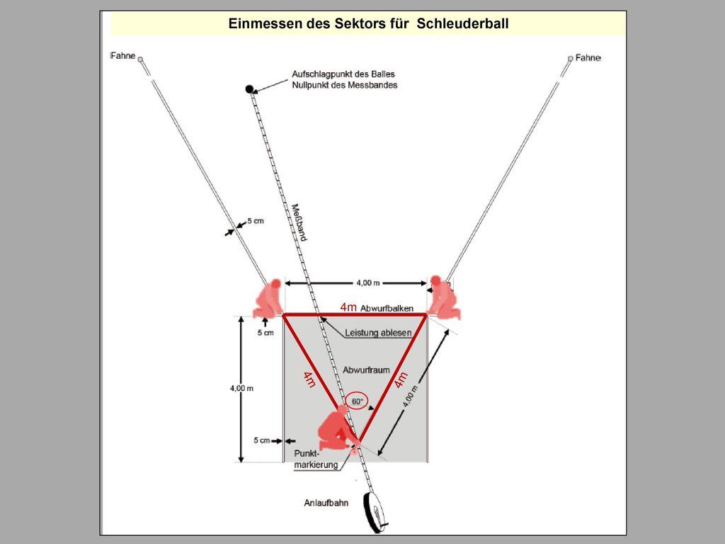 Einmessen des Sektors für Schleuderball