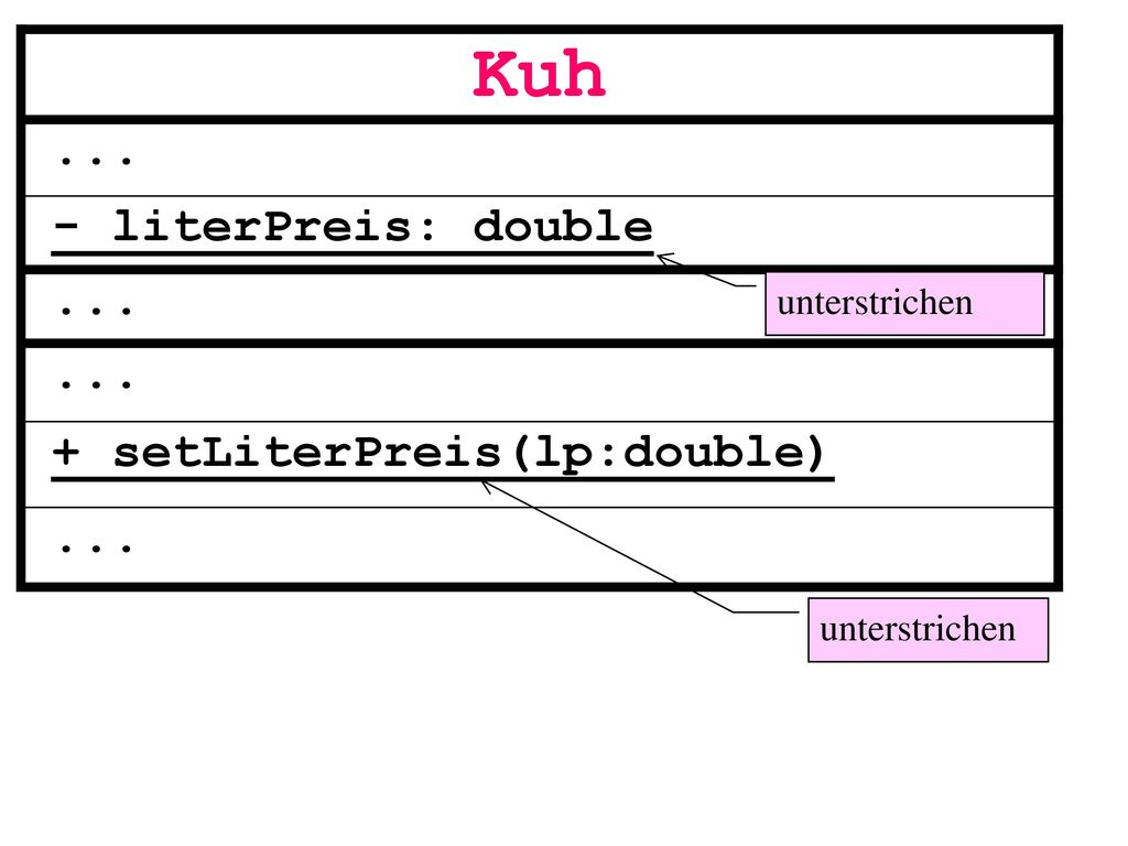 Kuh ... - literPreis: double + setLiterPreis(lp:double) unterstrichen