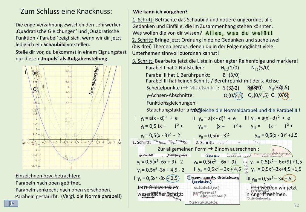 √ √ √ √ √ √ √ √ √ √ ( ) Nullsetzen beim Berechnen der Nullpunkte
