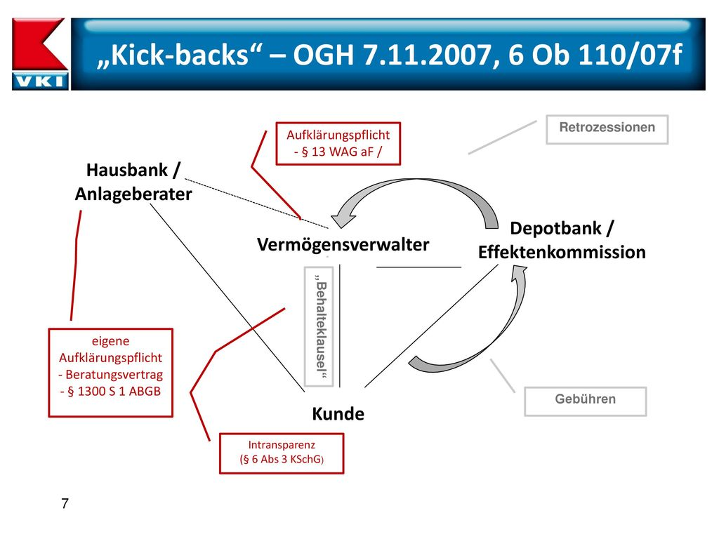 """Kick-backs – OGH , 6 Ob 110/07f"