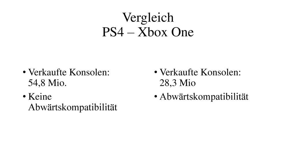 Vergleich PS4 – Xbox One Verkaufte Konsolen: 54,8 Mio.