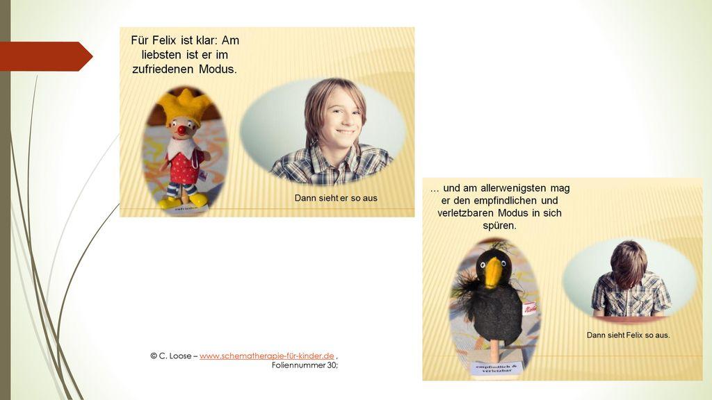 © C. Loose – www.schematherapie-für-kinder.de , Foliennummer 30;