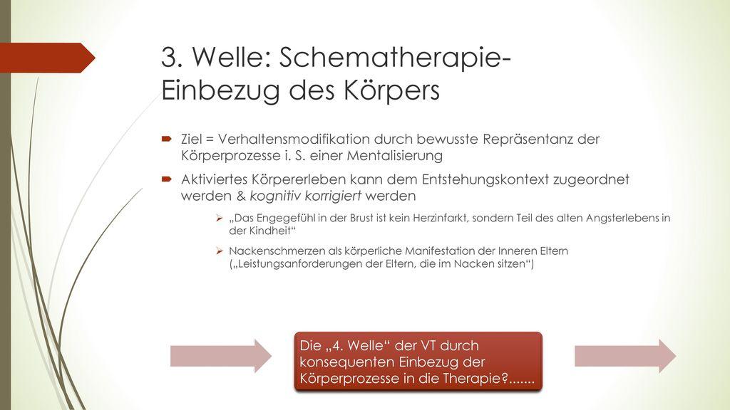 3. Welle: Schematherapie- Einbezug des Körpers