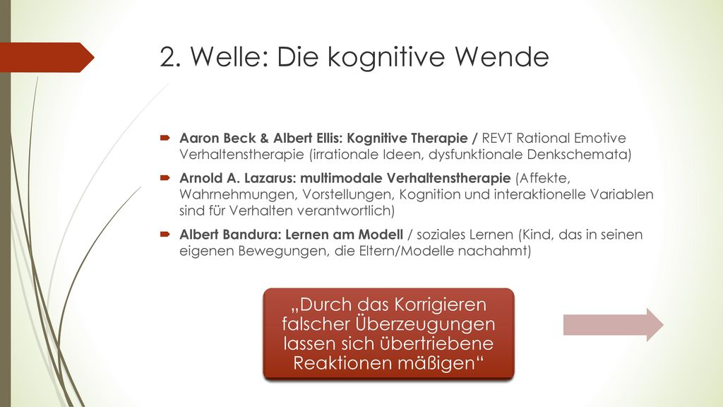 2. Welle: Die kognitive Wende
