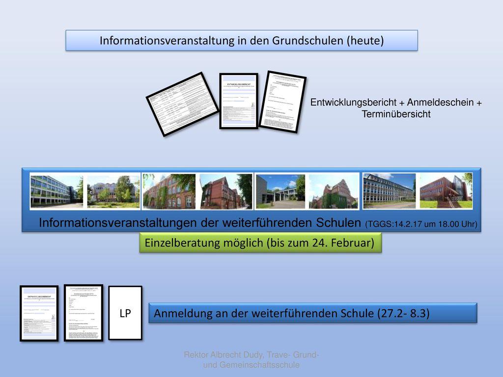 Informationsveranstaltung in den Grundschulen (heute)