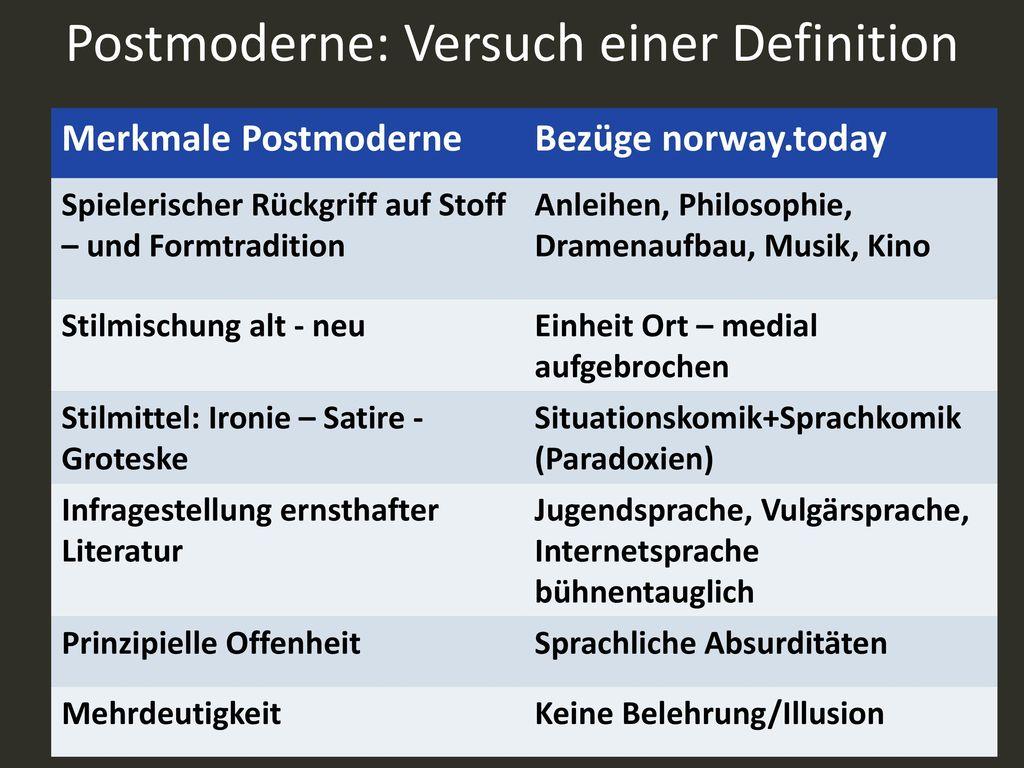 Postmoderne: Versuch einer Definition
