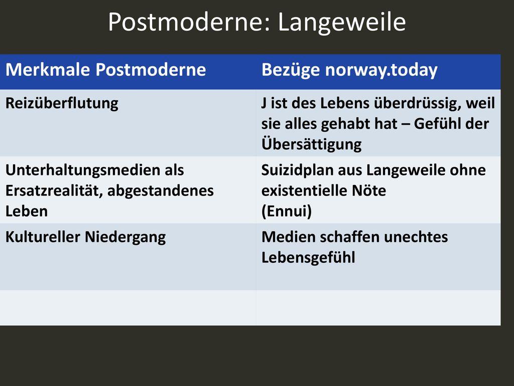 Postmoderne: Langeweile