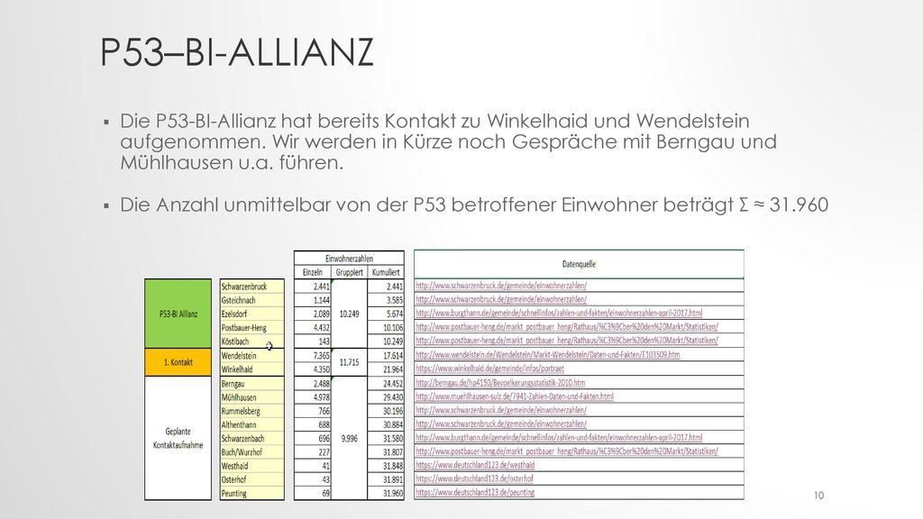 P53–BI-Allianz