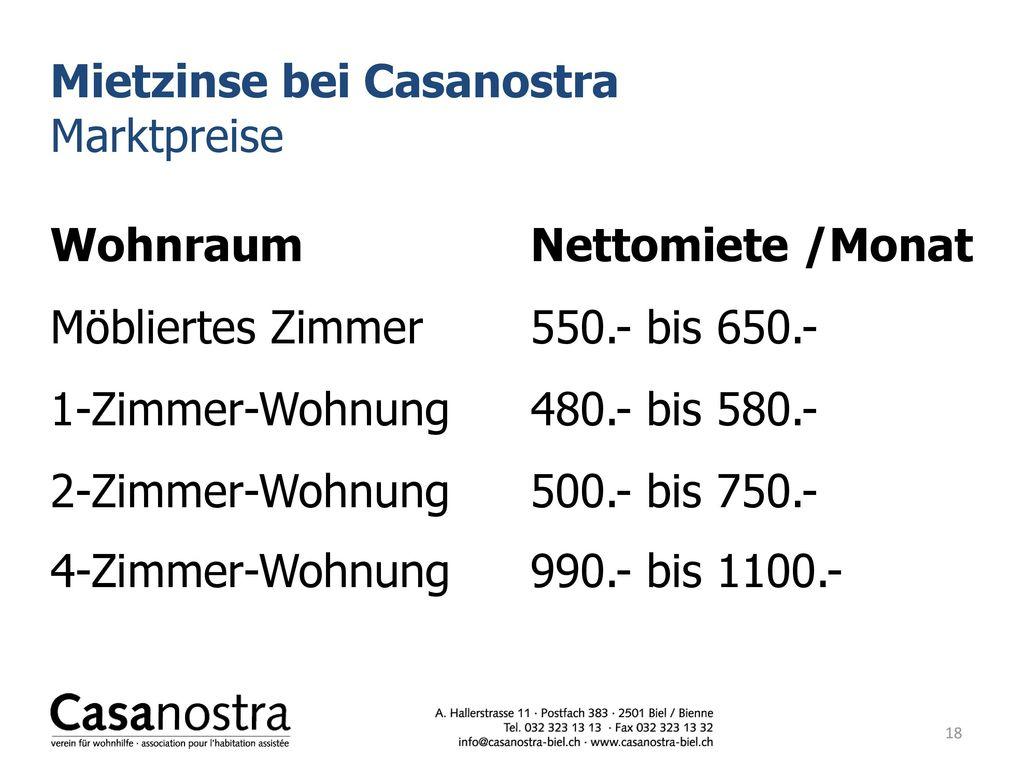 Mietzinse bei Casanostra Marktpreise