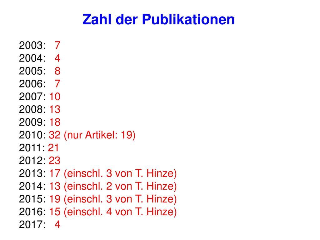 Zahl der Publikationen