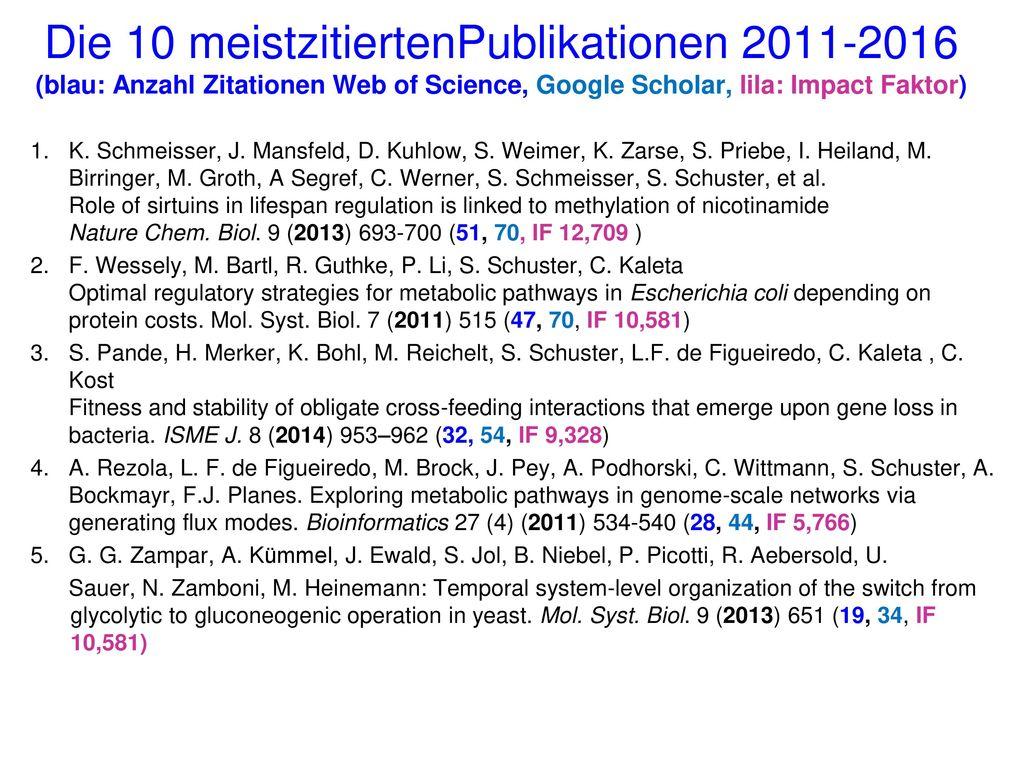 Die 10 meistzitiertenPublikationen 2011-2016 (blau: Anzahl Zitationen Web of Science, Google Scholar, lila: Impact Faktor)