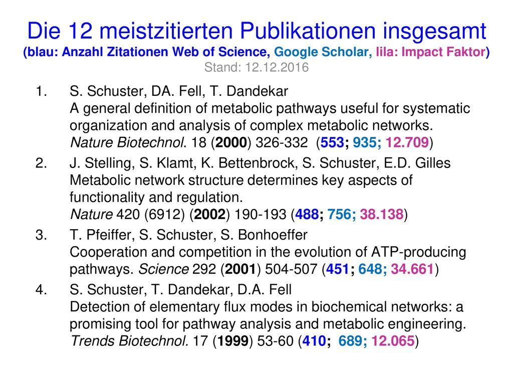 Die 12 meistzitierten Publikationen insgesamt (blau: Anzahl Zitationen Web of Science, Google Scholar, lila: Impact Faktor) Stand: 12.12.2016