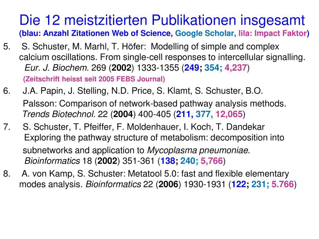 Die 12 meistzitierten Publikationen insgesamt (blau: Anzahl Zitationen Web of Science, Google Scholar, lila: Impact Faktor)