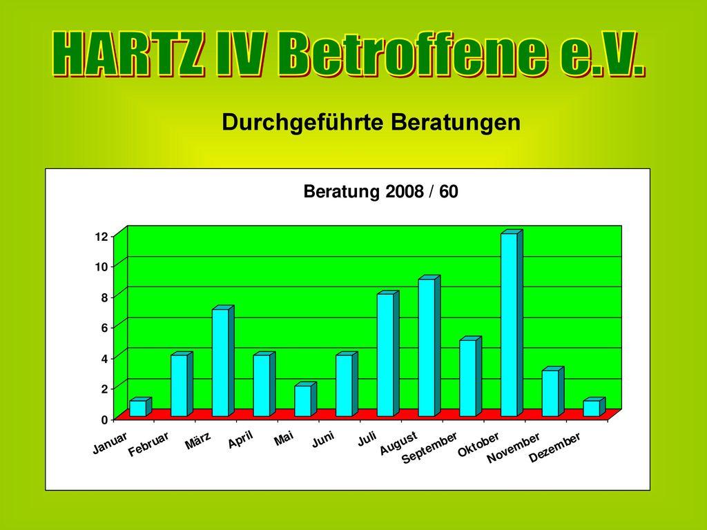 HARTZ IV Betroffene e.V. Durchgeführte Beratungen