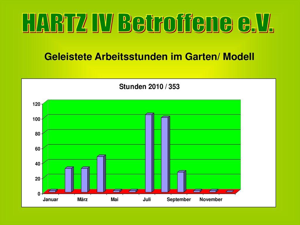 HARTZ IV Betroffene e.V. Geleistete Arbeitsstunden im Garten/ Modell