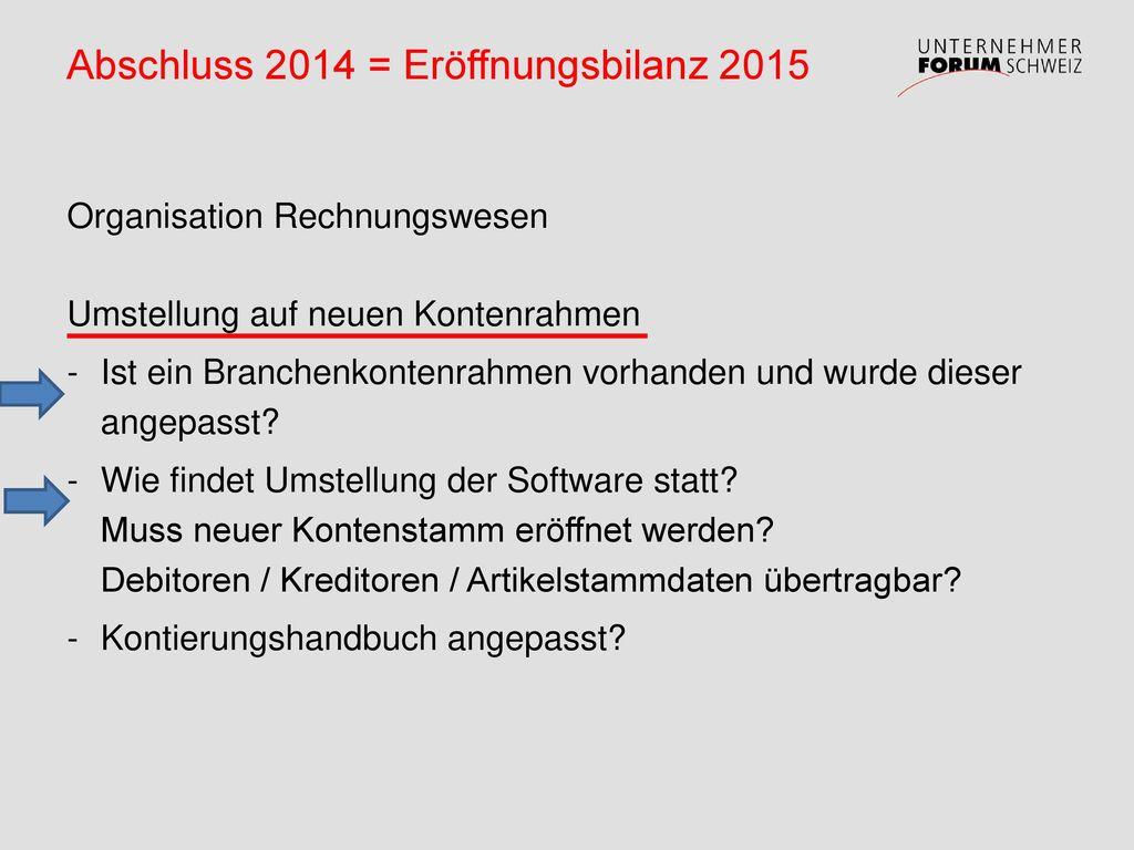 Abschluss 2014 = Eröffnungsbilanz 2015