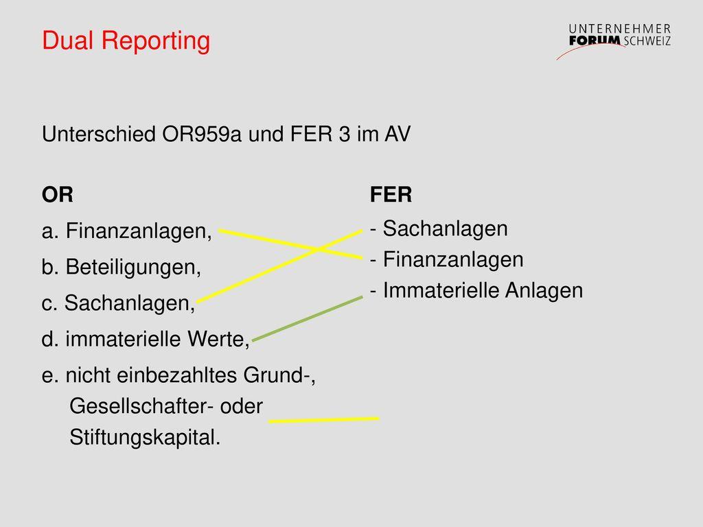 Dual Reporting Unterschied OR959a und FER 3 im AV