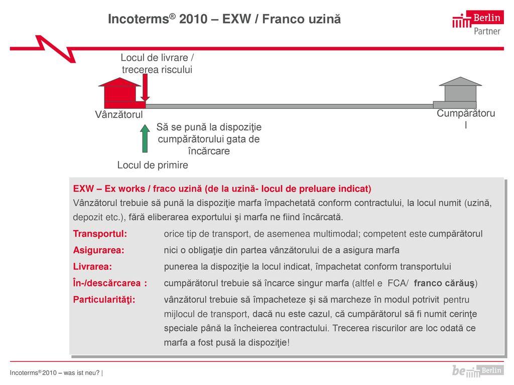 Incoterms® 2010 – EXW / Franco uzină