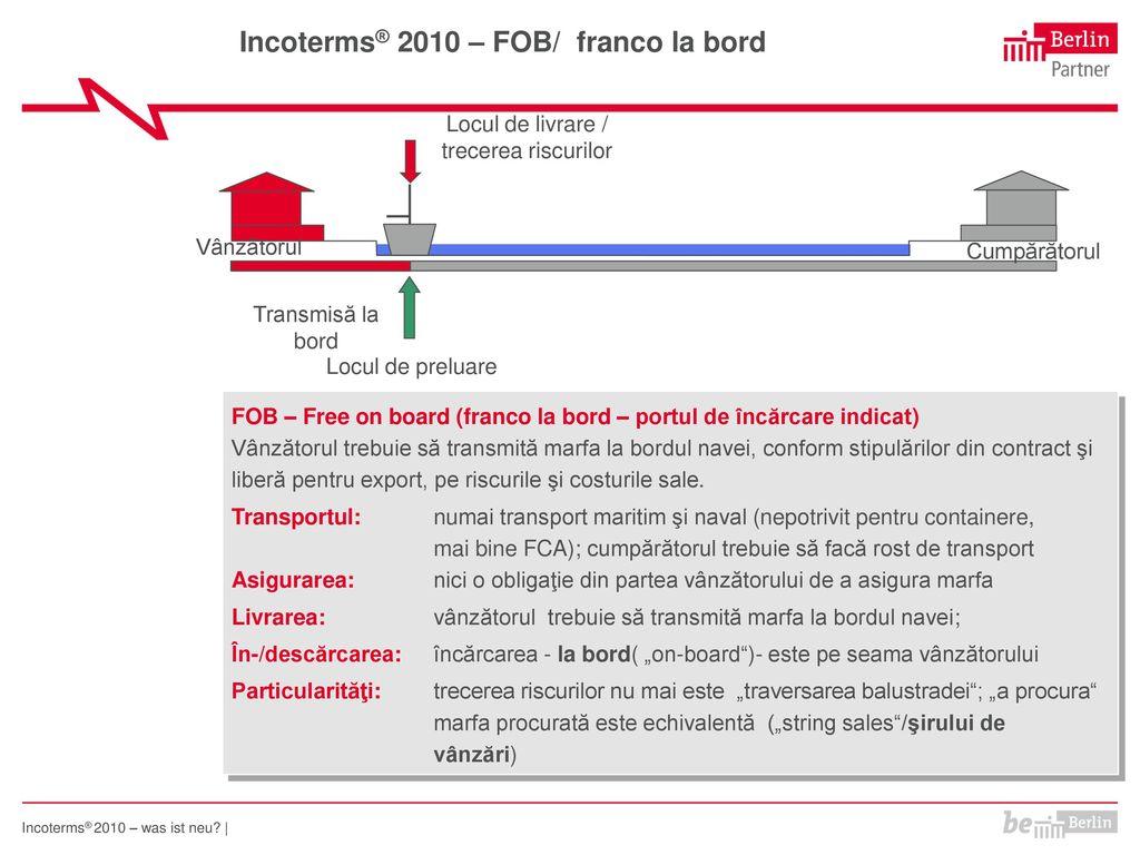 Incoterms® 2010 – FOB/ franco la bord