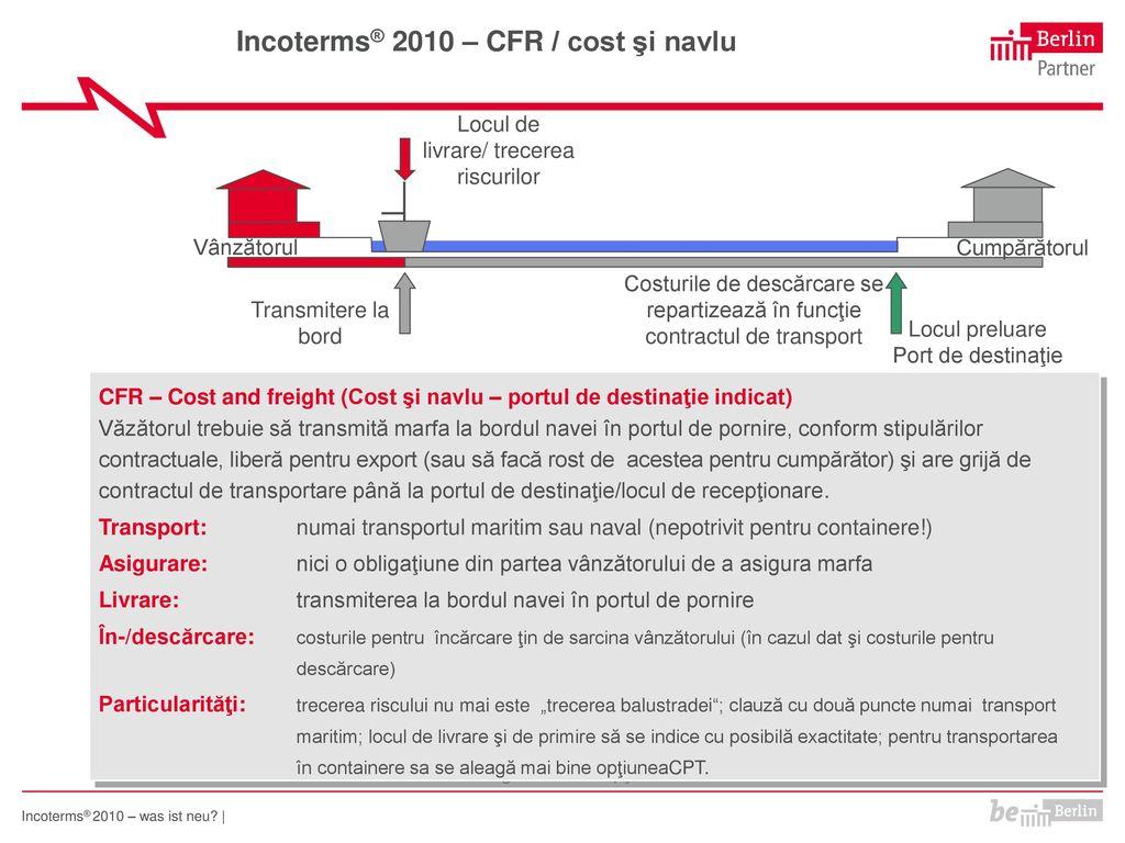 Incoterms® 2010 – CFR / cost şi navlu