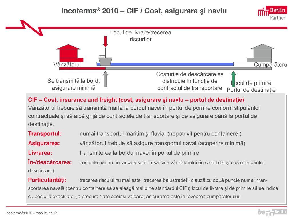Incoterms® 2010 – CIF / Cost, asigurare şi navlu