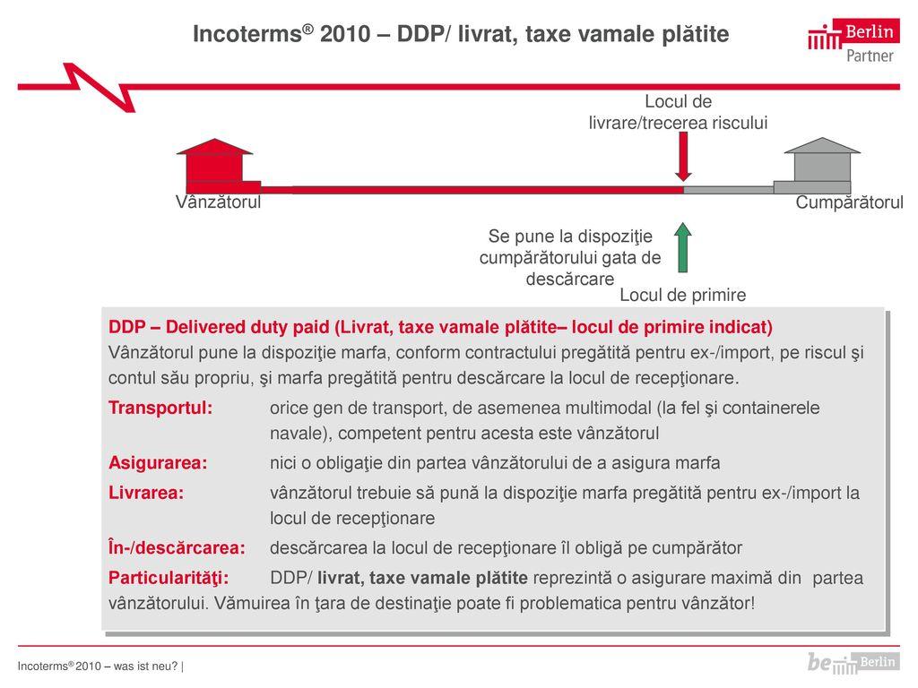 Incoterms® 2010 – DDP/ livrat, taxe vamale plătite
