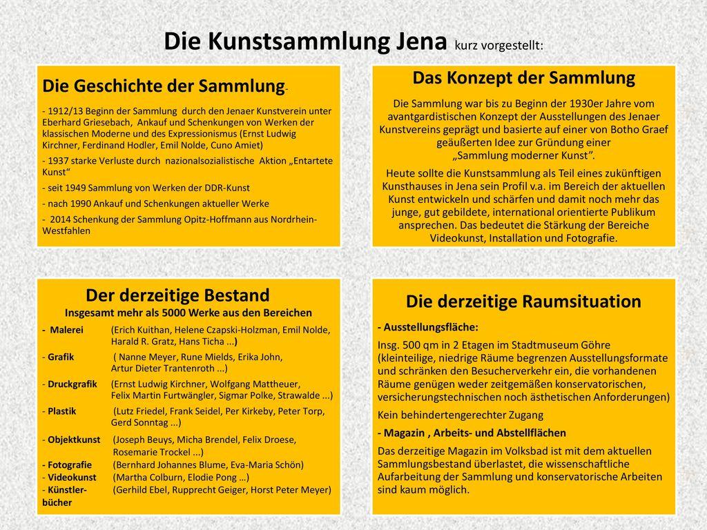 Die Kunstsammlung Jena kurz vorgestellt: