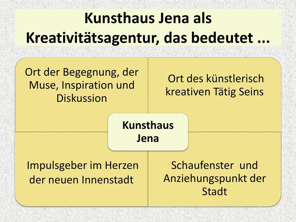 Kunsthaus Jena als Kreativitätsagentur, das bedeutet ...