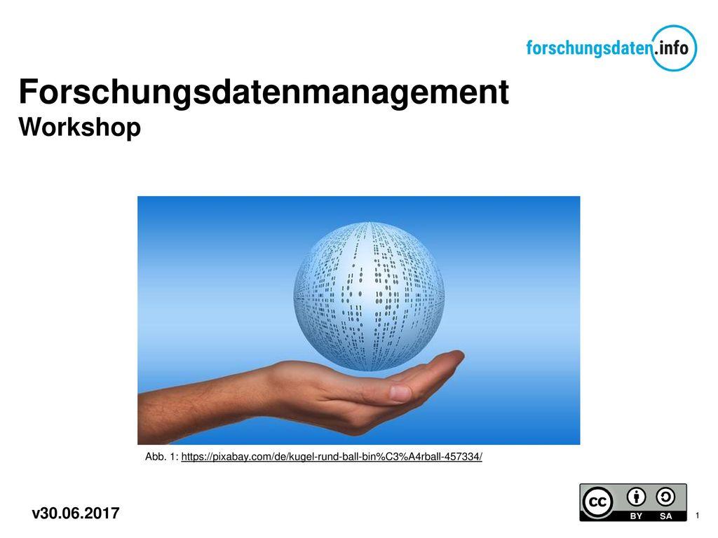 Forschungsdatenmanagement Workshop
