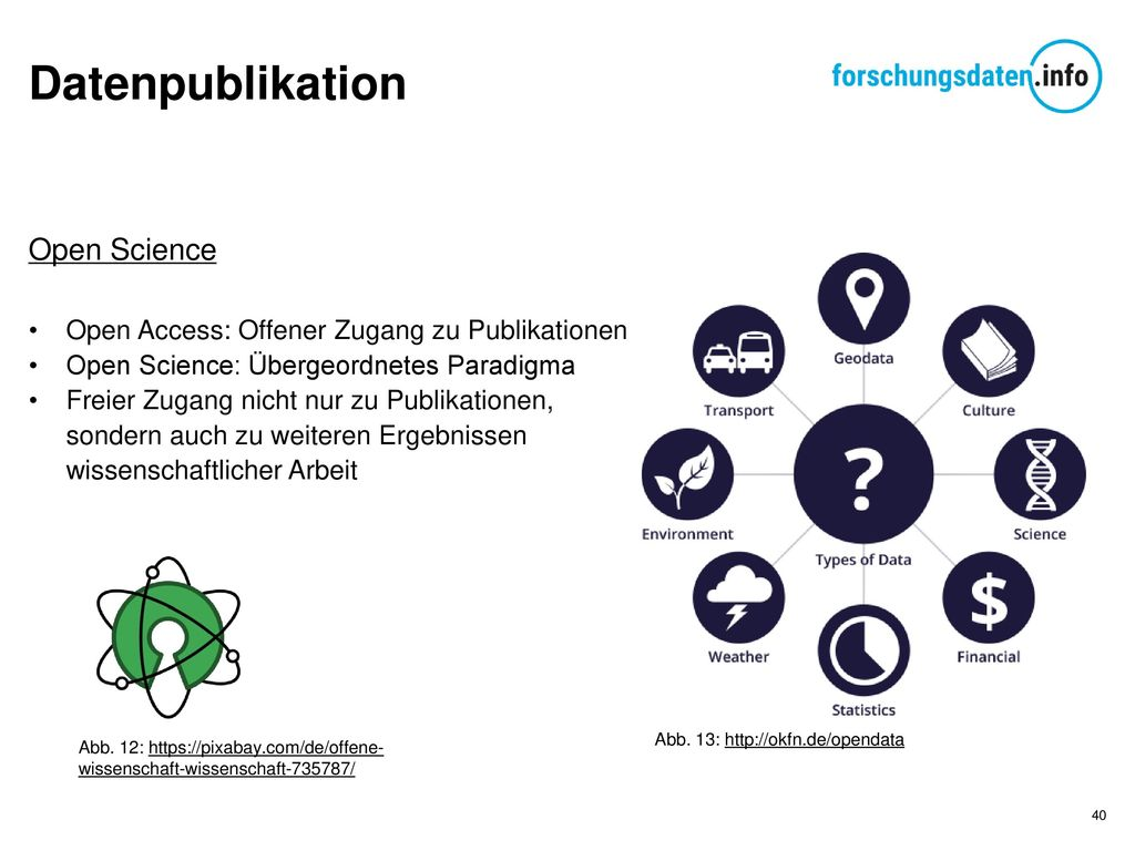 Datenpublikation Open Science