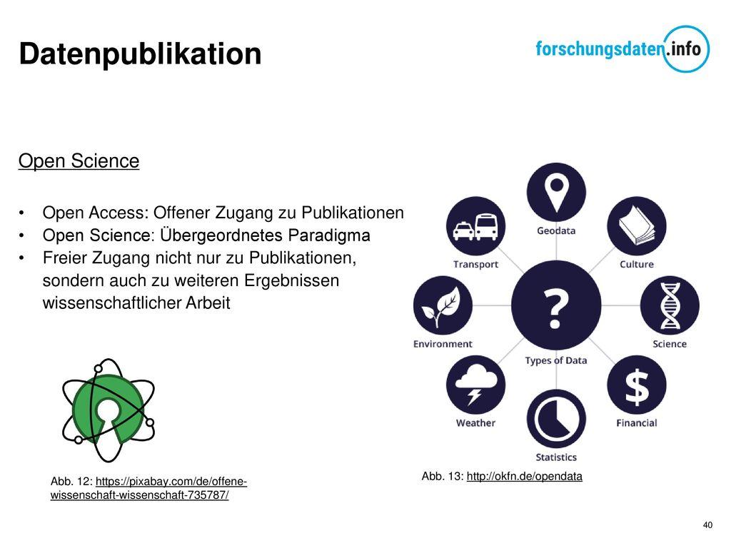 Datenpublikation Open Science