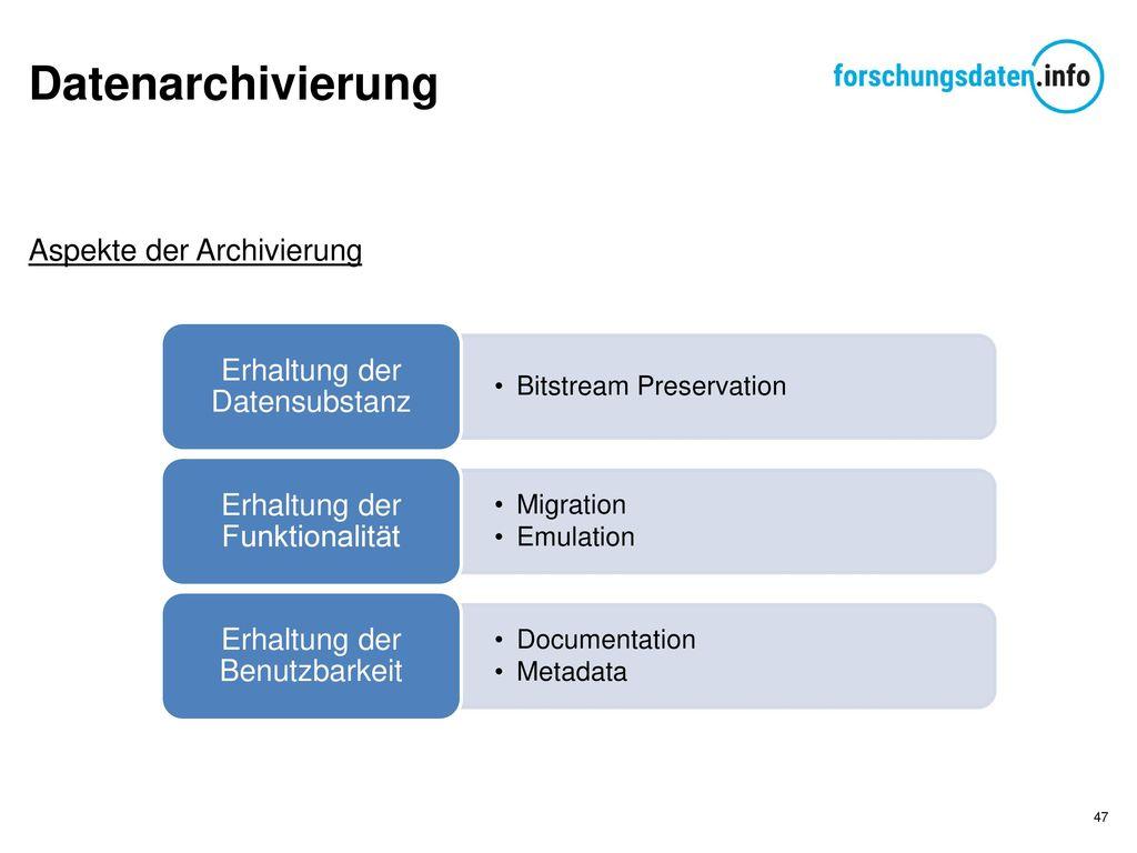 Datenarchivierung Aspekte der Archivierung Erhaltung der Datensubstanz
