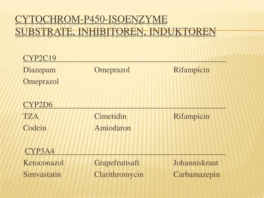 Cytochrom-P450-Isoenzyme Substrate, Inhibitoren, Induktoren