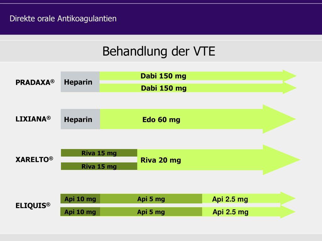 Pradaxa®: Welche Dosis soll verwendet werden