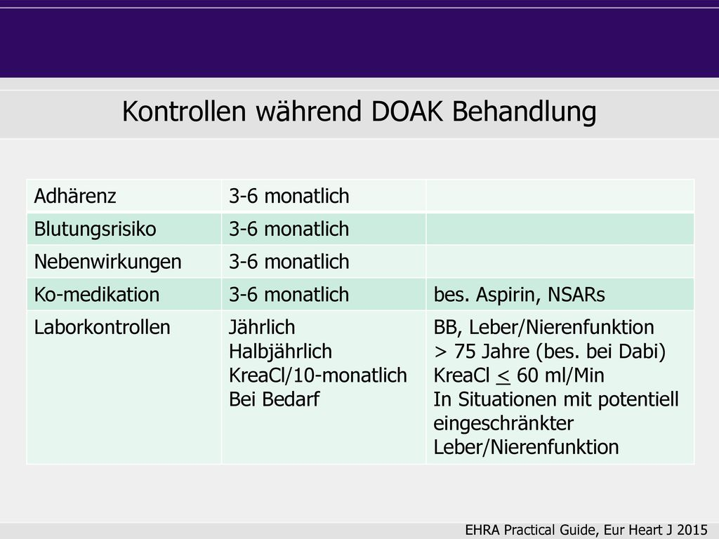 Behandlung der VTE Direkte orale Antikoagulantien Dabi 150 mg Heparin