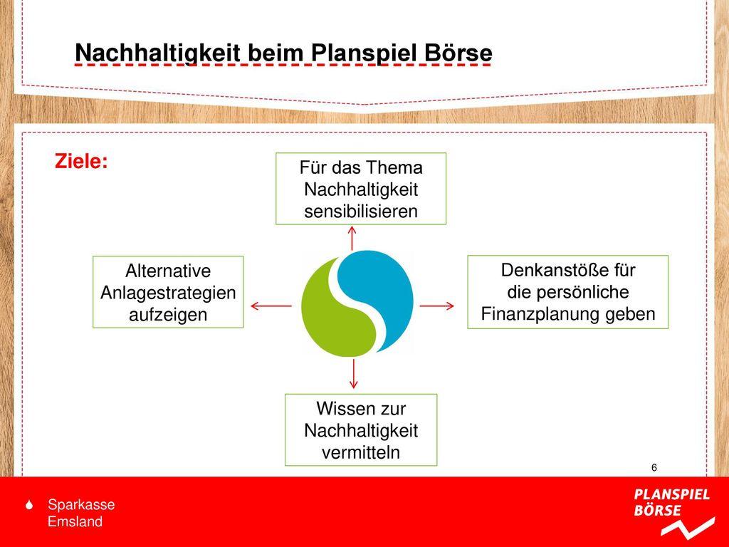 Nachhaltigkeit beim Planspiel Börse
