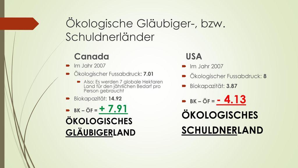Ökologische Gläubiger-, bzw. Schuldnerländer
