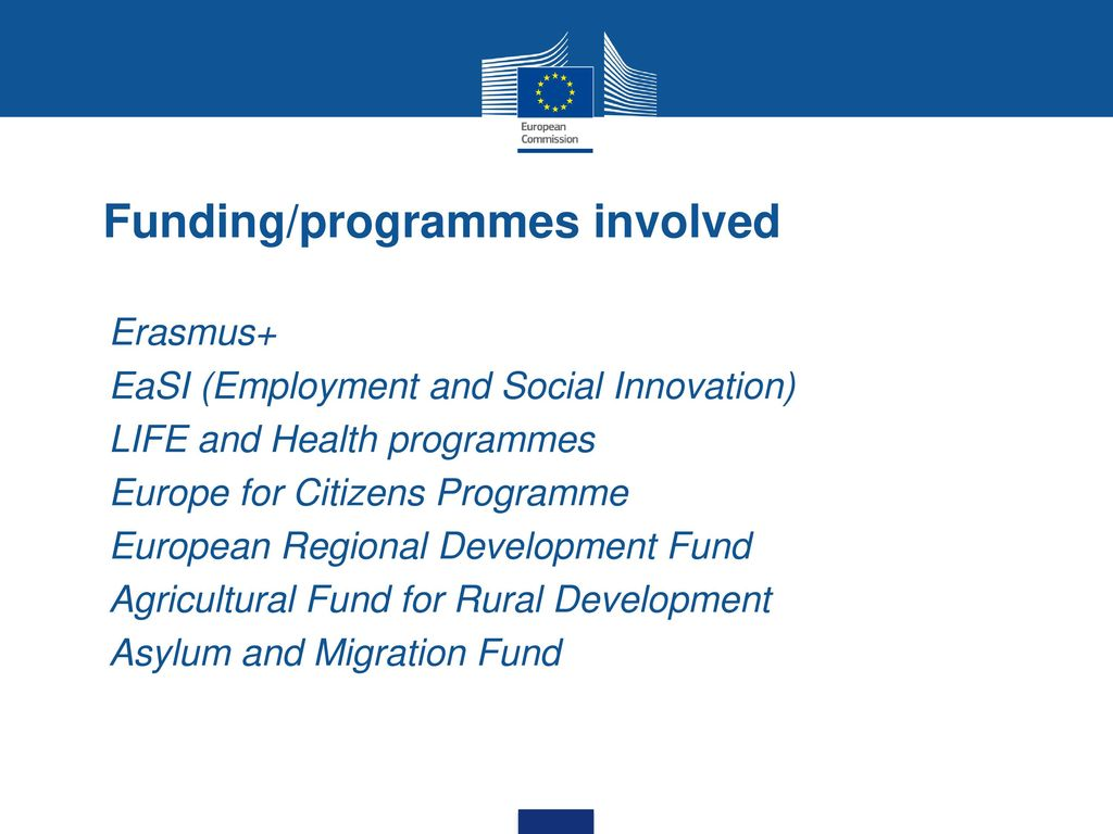 Funding/programmes involved