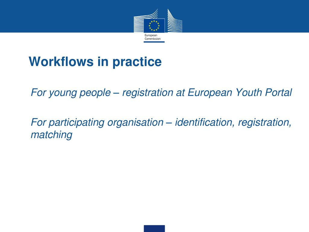 Workflows in practice For young people – registration at European Youth Portal.
