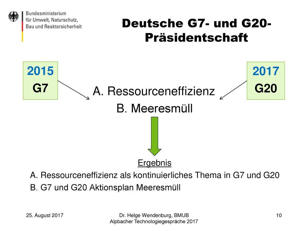 Deutsche G7- und G20-Präsidentschaft